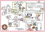 山下家物語3
